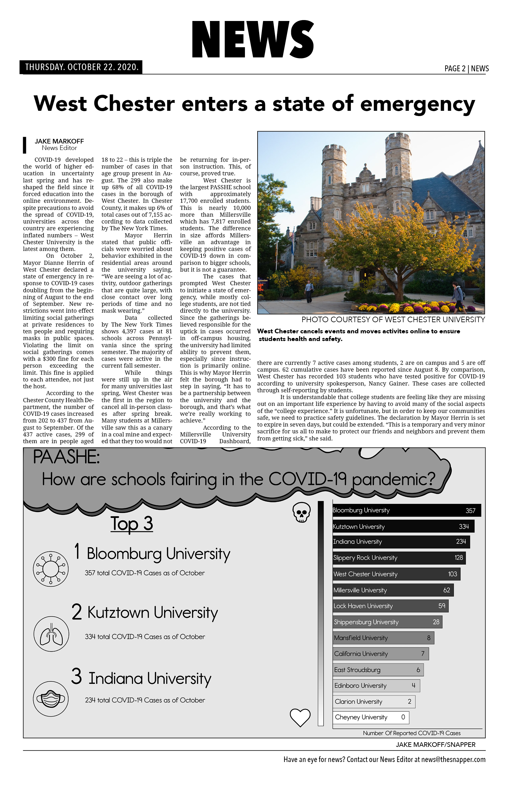 Snapper Online Issue Page 2